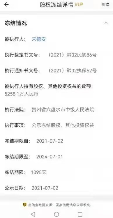 四川钢铁大王宋德安股权被冻结,濒临破产?